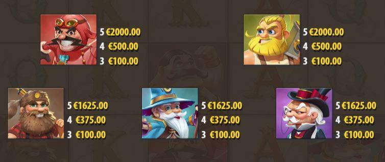 Paytable för dwarfs gone wild