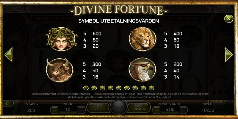 Utbetalningstabell slot Divine Fortune