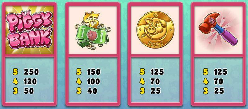 Högt utbetalande symboler i Piggy Bank slotten