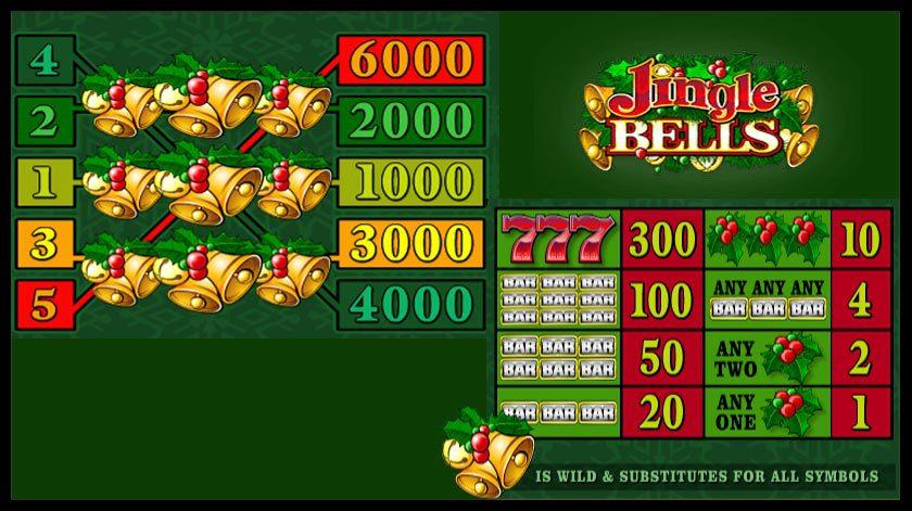 Utbetalningstabell i Jingle Bells slotspel
