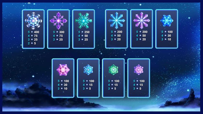 Slotspel på kasino med snötema